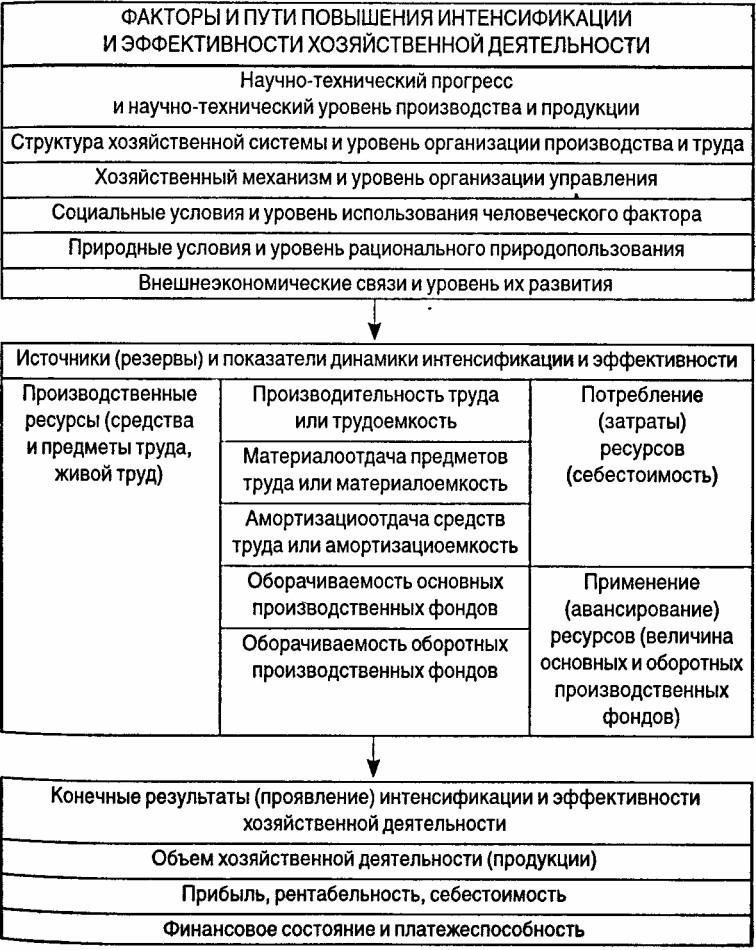 Аудит Шеремет Книгу