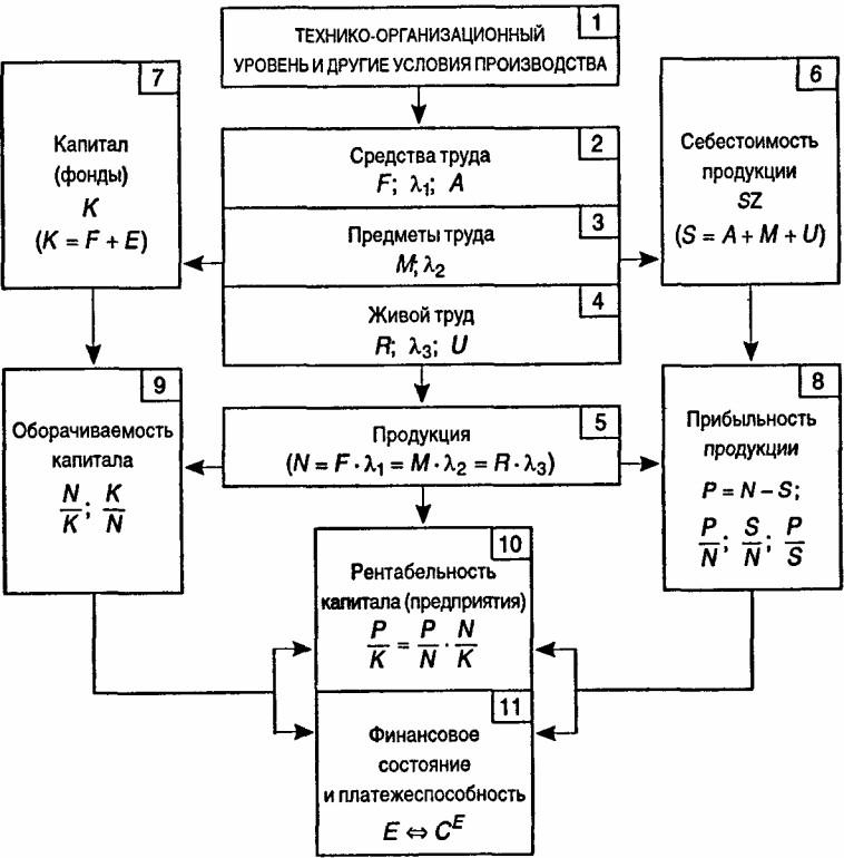 pdf Автомобили России и СССР.Том