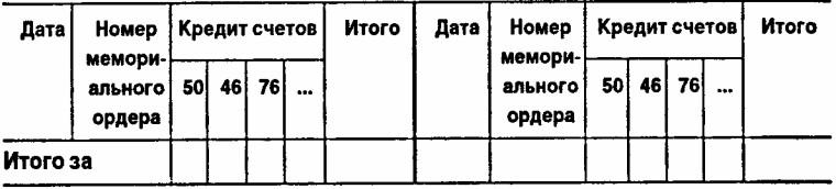 Образец Таблицы для Учета Товара